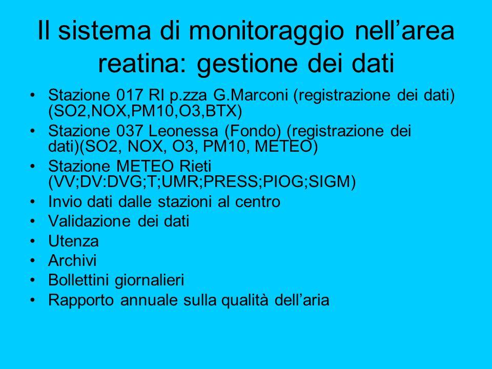 Il sistema di monitoraggio nellarea reatina: gestione dei dati Stazione 017 RI p.zza G.Marconi (registrazione dei dati) (SO2,NOX,PM10,O3,BTX) Stazione