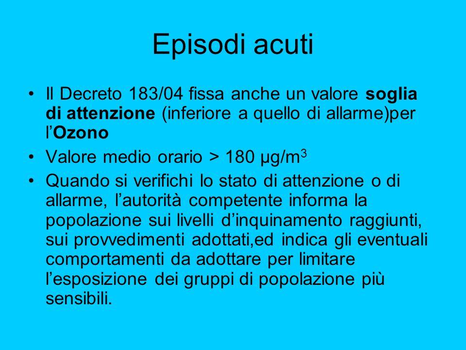 Episodi acuti Il Decreto 183/04 fissa anche un valore soglia di attenzione (inferiore a quello di allarme)per lOzono Valore medio orario > 180 µg/m 3