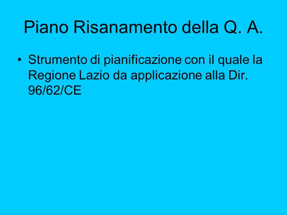 Piano Risanamento della Q. A. Strumento di pianificazione con il quale la Regione Lazio da applicazione alla Dir. 96/62/CE