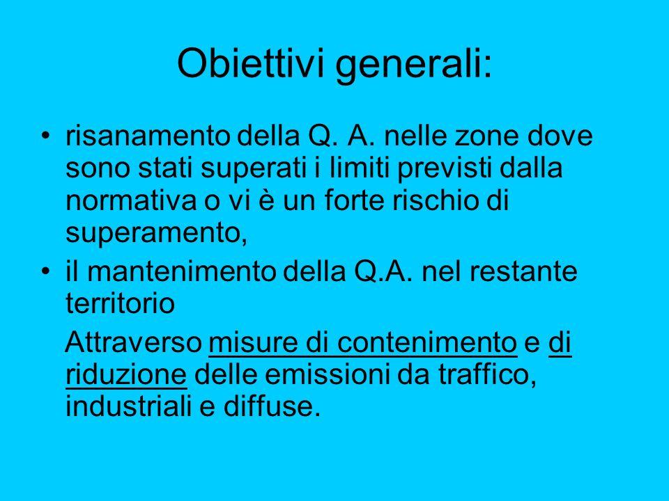 Obiettivi generali: risanamento della Q. A. nelle zone dove sono stati superati i limiti previsti dalla normativa o vi è un forte rischio di superamen