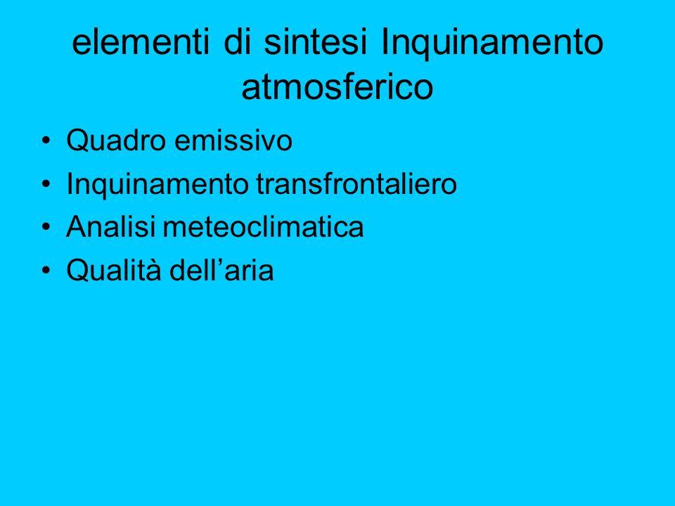 elementi di sintesi Inquinamento atmosferico Quadro emissivo Inquinamento transfrontaliero Analisi meteoclimatica Qualità dellaria