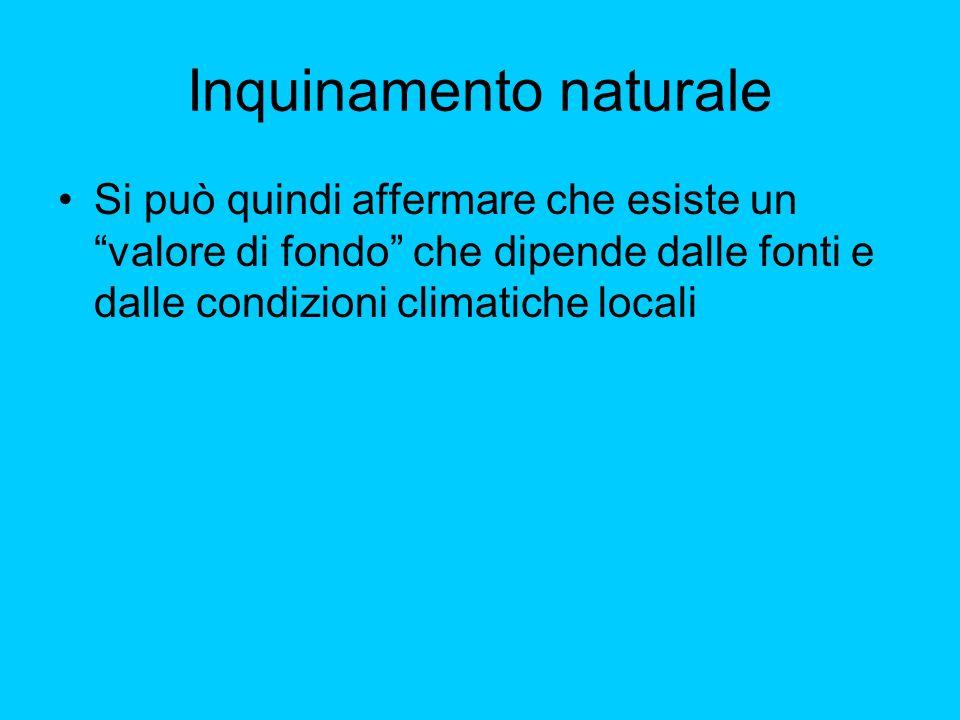 Inquinamento naturale Si può quindi affermare che esiste un valore di fondo che dipende dalle fonti e dalle condizioni climatiche locali