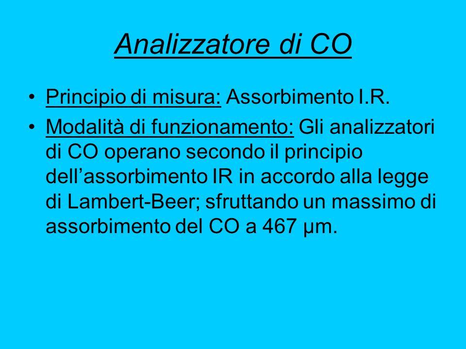Analizzatore di CO Principio di misura: Assorbimento I.R. Modalità di funzionamento: Gli analizzatori di CO operano secondo il principio dellassorbime