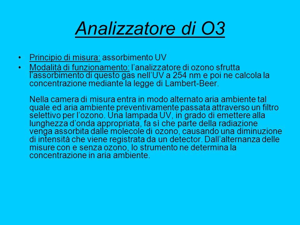 Analizzatore di O3 Principio di misura: assorbimento UV Modalità di funzionamento: lanalizzatore di ozono sfrutta lassorbimento di questo gas nellUV a
