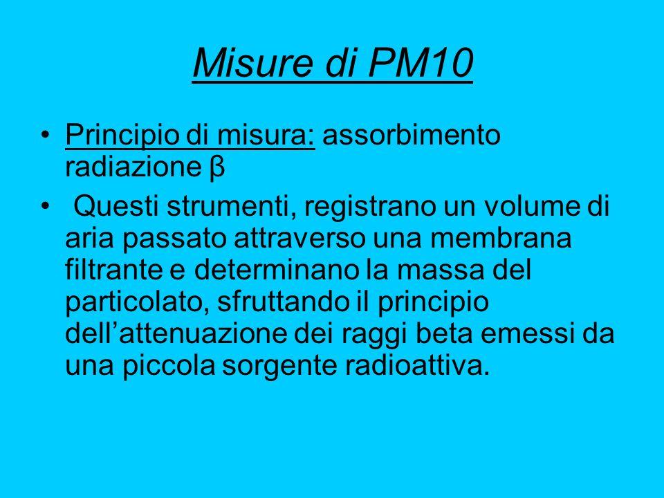 Misure di PM10 Principio di misura: assorbimento radiazione β Questi strumenti, registrano un volume di aria passato attraverso una membrana filtrante