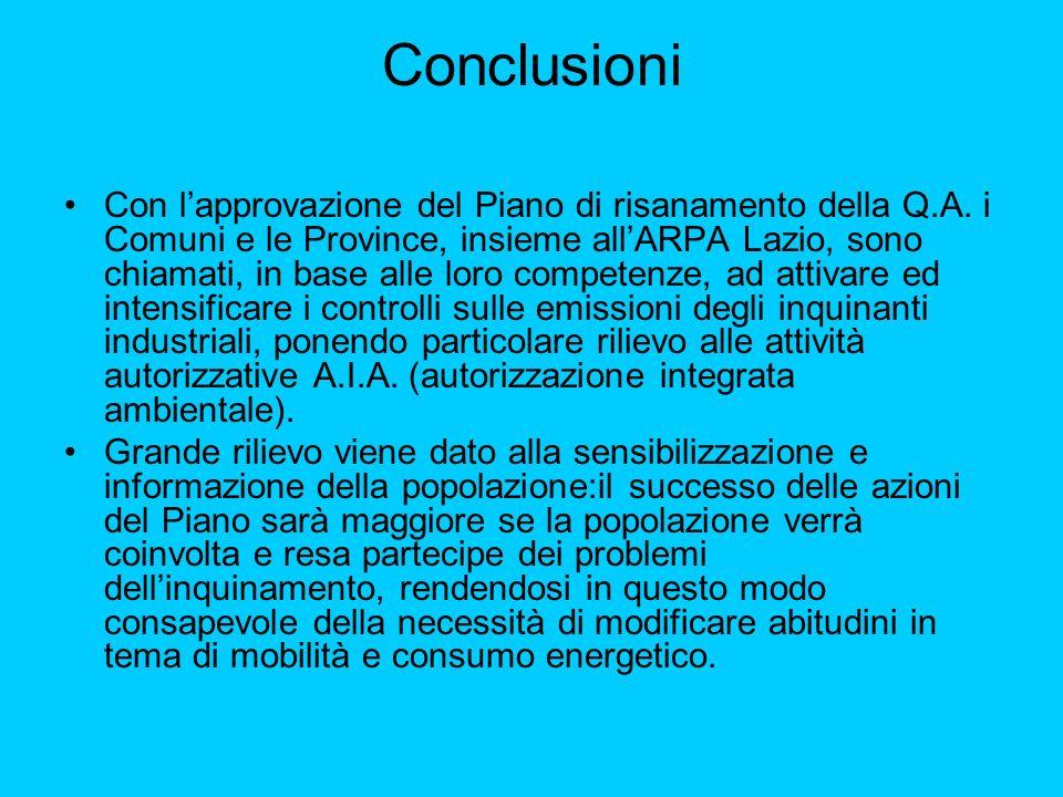 Conclusioni Con lapprovazione del Piano di risanamento della Q.A. i Comuni e le Province, insieme allARPA Lazio, sono chiamati, in base alle loro comp