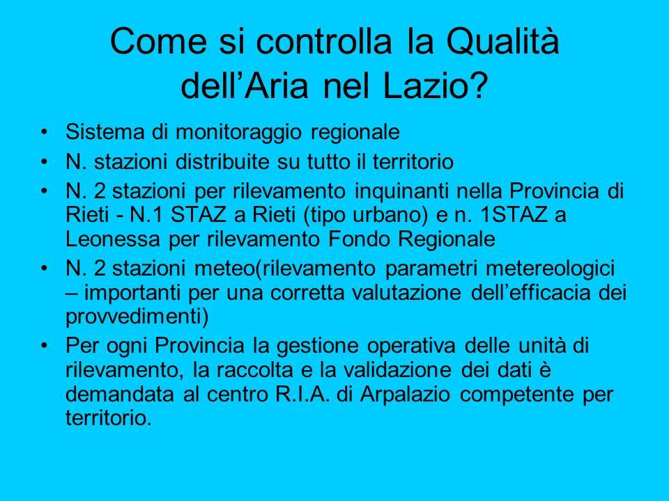 Come si controlla la Qualità dellAria nel Lazio? Sistema di monitoraggio regionale N. stazioni distribuite su tutto il territorio N. 2 stazioni per ri