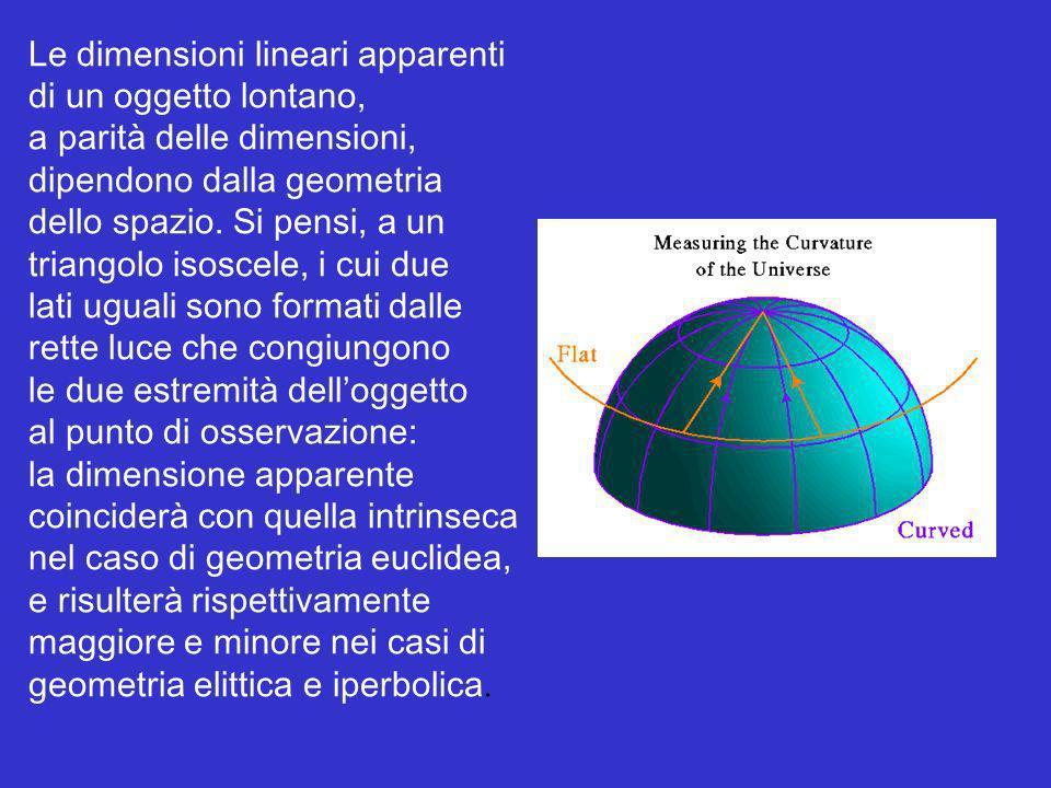 Le dimensioni lineari apparenti di un oggetto lontano, a parità delle dimensioni, dipendono dalla geometria dello spazio. Si pensi, a un triangolo iso