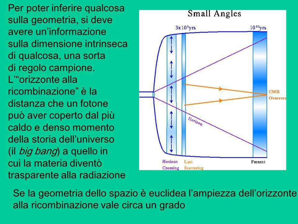 Per poter inferire qualcosa sulla geometria, si deve avere uninformazione sulla dimensione intrinseca di qualcosa, una sorta di regolo campione. Loriz