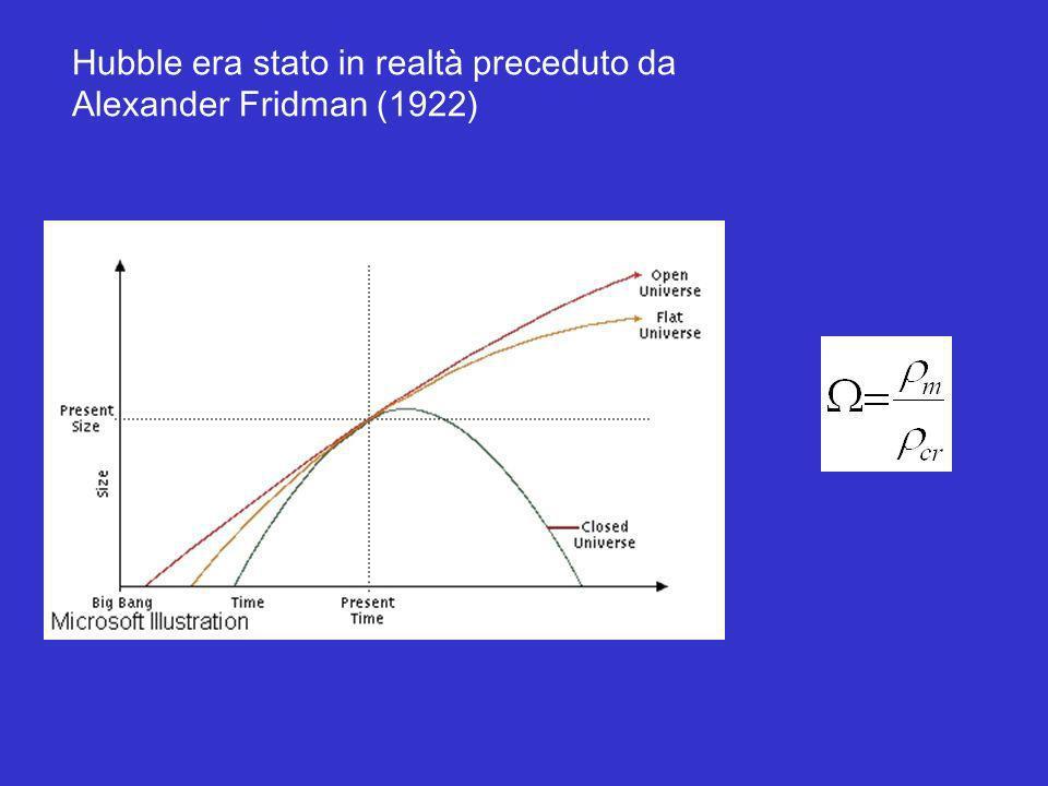 Hubble era stato in realtà preceduto da Alexander Fridman (1922)