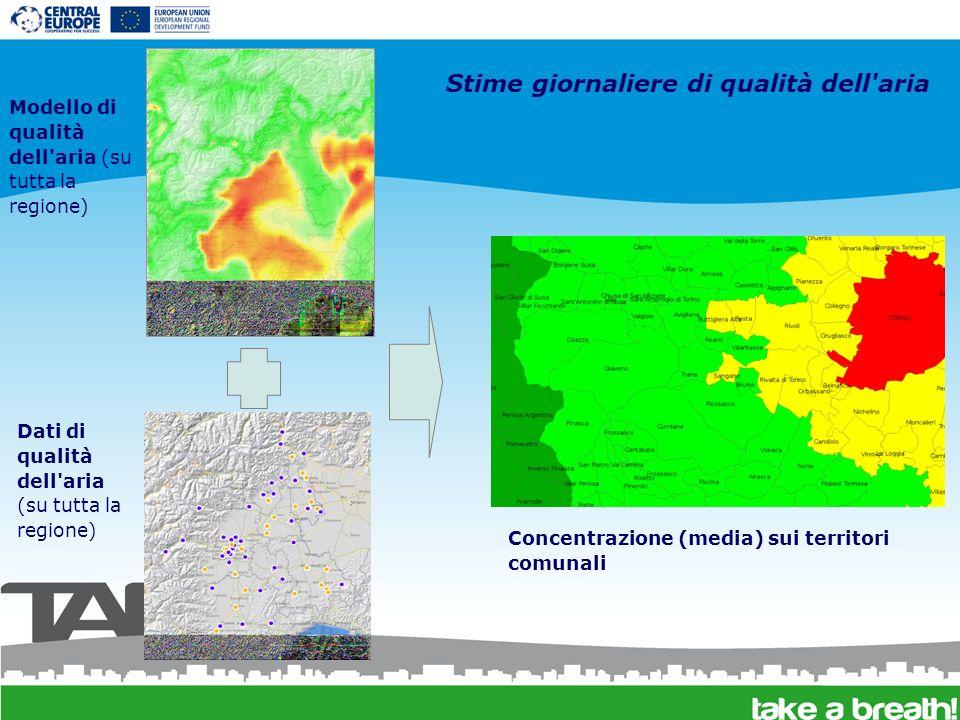 Stime giornaliere di qualità dell'aria Modello di qualità dell'aria (su tutta la regione) Dati di qualità dell'aria (su tutta la regione) Concentrazio