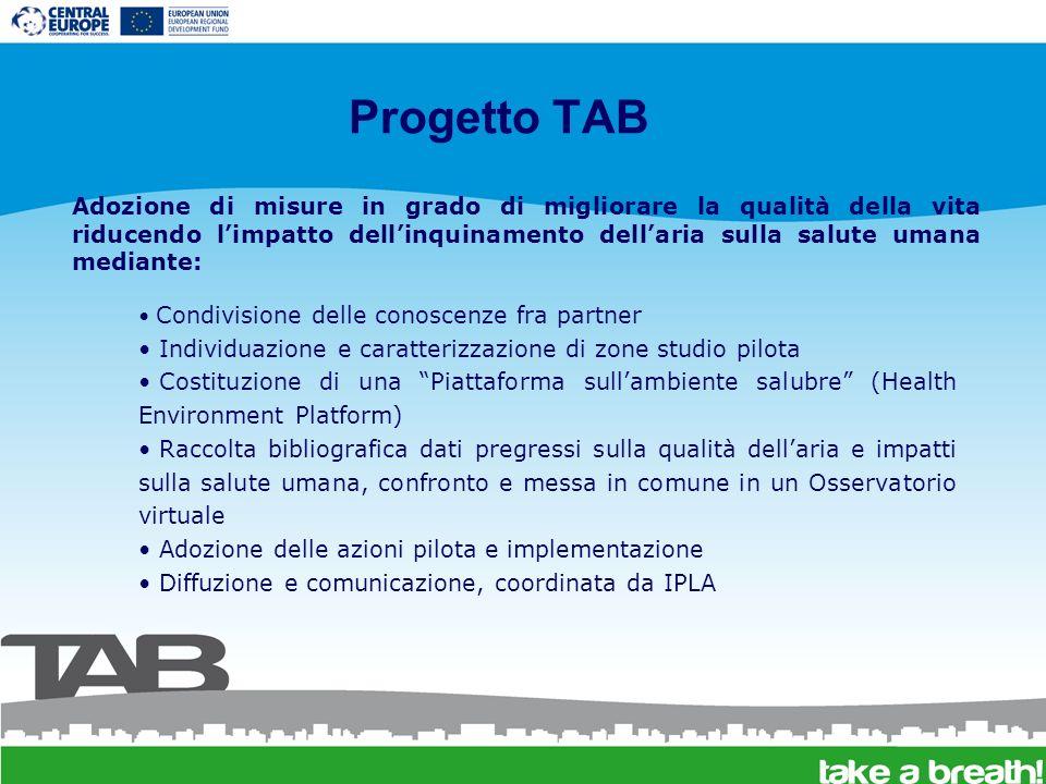 Progetto TAB Adozione di misure in grado di migliorare la qualità della vita riducendo limpatto dellinquinamento dellaria sulla salute umana mediante: