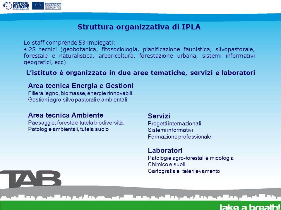 Struttura organizzativa di IPLA Lo staff comprende 53 impiegati: 28 tecnici (geobotanica, fitosociologia, pianificazione faunistica, silvopastorale, f