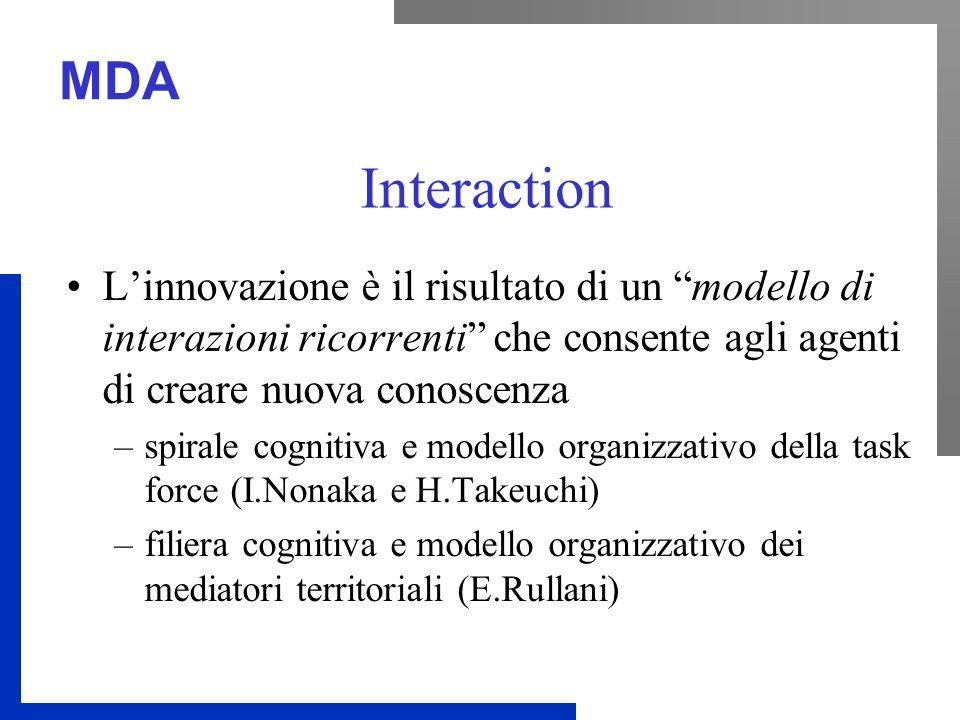 MDA Interaction Linnovazione è il risultato di un modello di interazioni ricorrenti che consente agli agenti di creare nuova conoscenza –spirale cognitiva e modello organizzativo della task force (I.Nonaka e H.Takeuchi) –filiera cognitiva e modello organizzativo dei mediatori territoriali (E.Rullani)