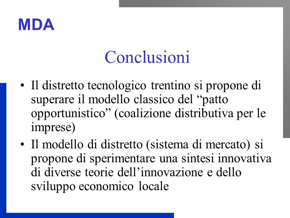 MDA Conclusioni Il distretto tecnologico trentino si propone di superare il modello classico del patto opportunistico (coalizione distributiva per le imprese) Il modello di distretto (sistema di mercato) si propone di sperimentare una sintesi innovativa di diverse teorie dellinnovazione e dello sviluppo economico locale