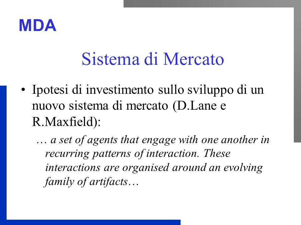 MDA Sistema di Mercato Ipotesi di investimento sullo sviluppo di un nuovo sistema di mercato (D.Lane e R.Maxfield): … a set of agents that engage with one another in recurring patterns of interaction.