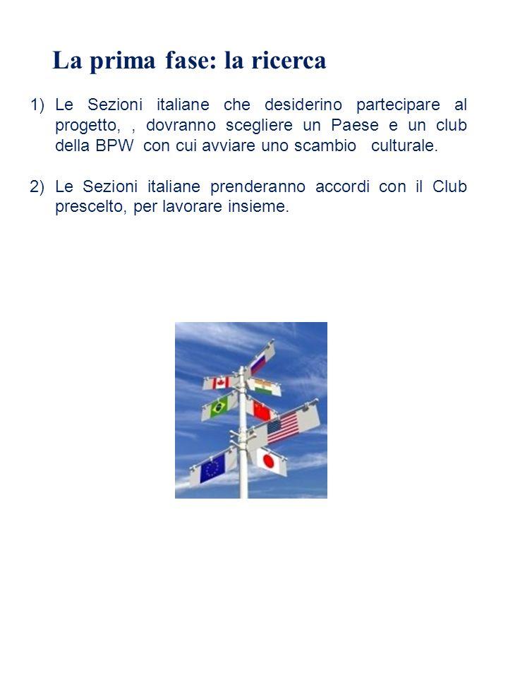 La prima fase: la ricerca 1)Le Sezioni italiane che desiderino partecipare al progetto,, dovranno scegliere un Paese e un club della BPW con cui avvia