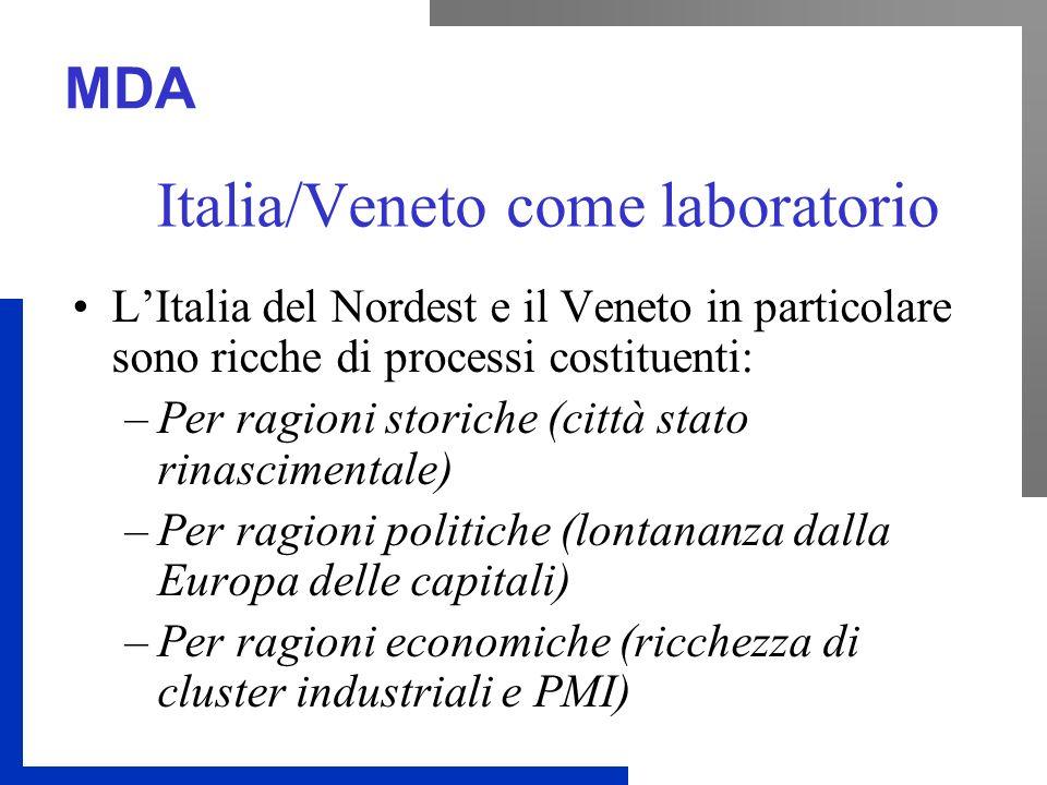 MDA Italia/Veneto come laboratorio LItalia del Nordest e il Veneto in particolare sono ricche di processi costituenti: –Per ragioni storiche (città stato rinascimentale) –Per ragioni politiche (lontananza dalla Europa delle capitali) –Per ragioni economiche (ricchezza di cluster industriali e PMI)