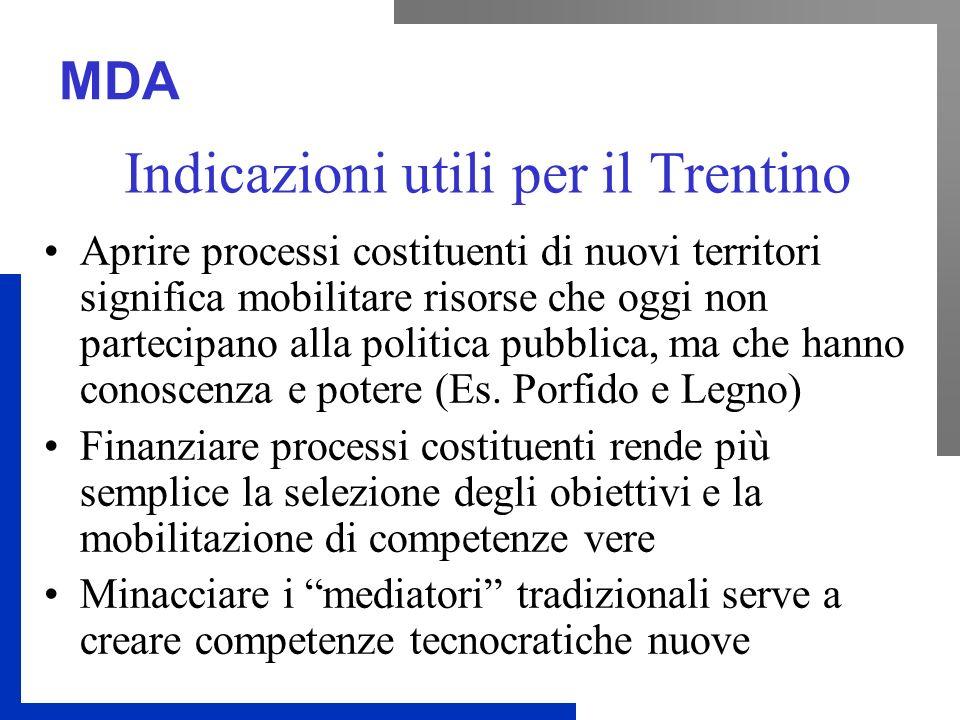 MDA Indicazioni utili per il Trentino Aprire processi costituenti di nuovi territori significa mobilitare risorse che oggi non partecipano alla politica pubblica, ma che hanno conoscenza e potere (Es.