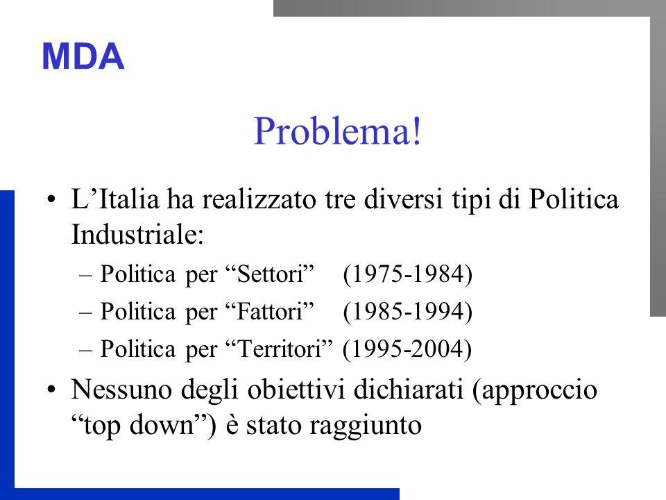 MDA Problema.