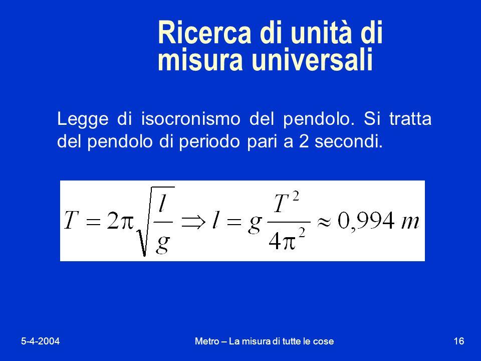 5-4-2004Metro – La misura di tutte le cose16 Ricerca di unità di misura universali Legge di isocronismo del pendolo.