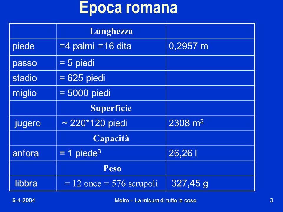 5-4-2004Metro – La misura di tutte le cose3 Epoca romana Lunghezza piede=4 palmi =16 dita0,2957 m passo= 5 piedi stadio= 625 piedi miglio= 5000 piedi Superficie jugero ~ 220*120 piedi2308 m 2 Capacità anfora= 1 piede 3 26,26 l Peso libbra = 12 once = 576 scrupoli 327,45 g