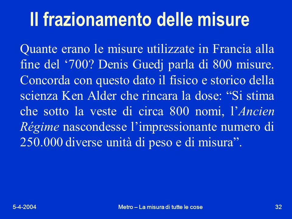 5-4-2004Metro – La misura di tutte le cose32 Il frazionamento delle misure Quante erano le misure utilizzate in Francia alla fine del 700.