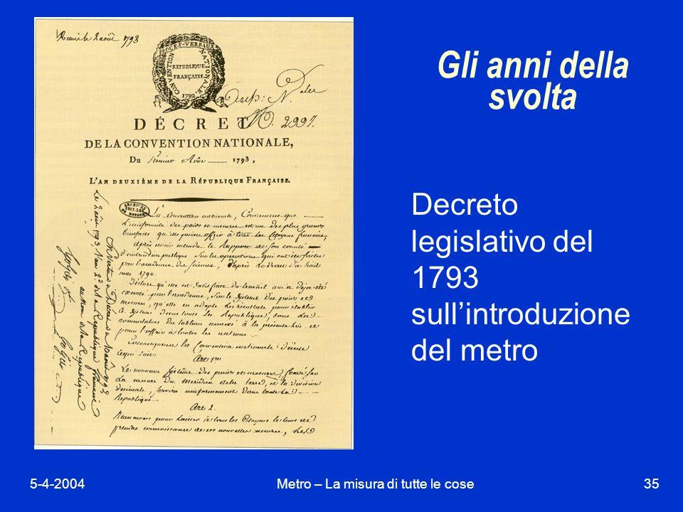 5-4-2004Metro – La misura di tutte le cose35 Gli anni della svolta Decreto legislativo del 1793 sullintroduzione del metro