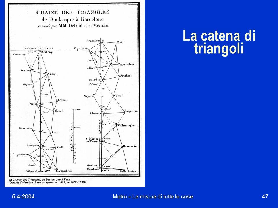 5-4-2004Metro – La misura di tutte le cose47 La catena di triangoli
