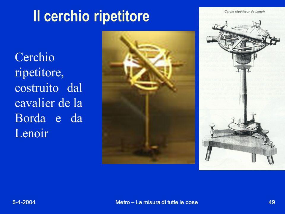 5-4-2004Metro – La misura di tutte le cose49 Il cerchio ripetitore Cerchio ripetitore, costruito dal cavalier de la Borda e da Lenoir