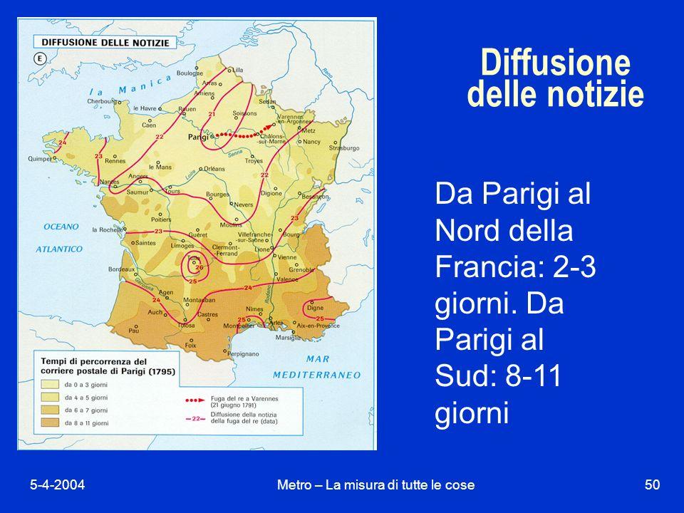 5-4-2004Metro – La misura di tutte le cose50 Diffusione delle notizie Da Parigi al Nord della Francia: 2-3 giorni.