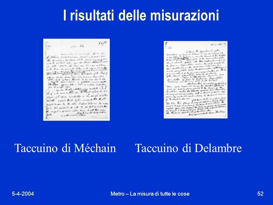 5-4-2004Metro – La misura di tutte le cose52 I risultati delle misurazioni Taccuino di MéchainTaccuino di Delambre