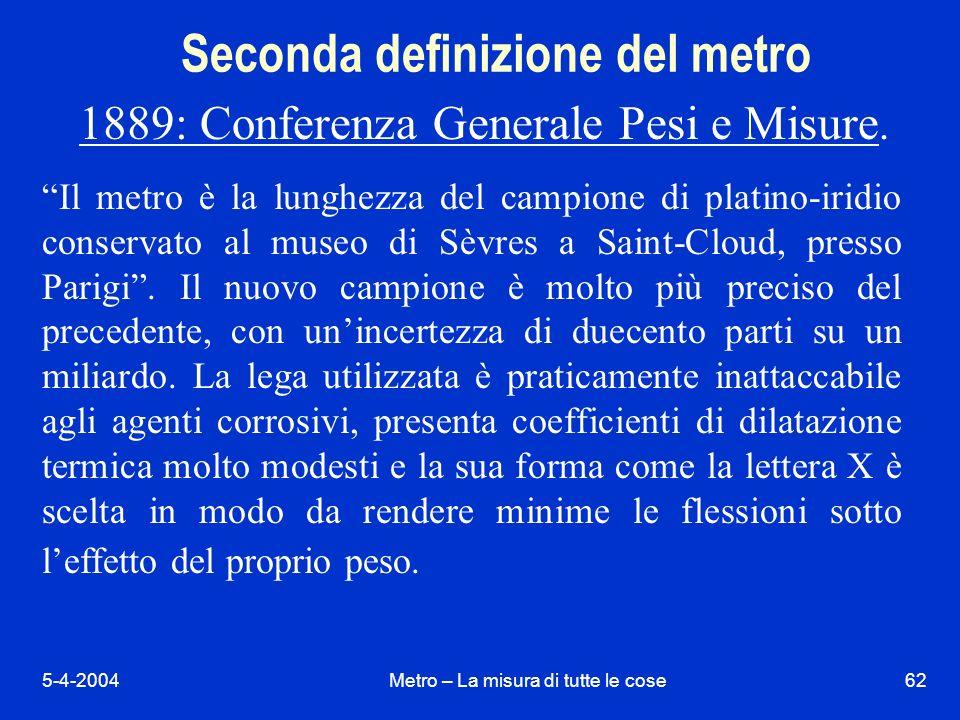 5-4-2004Metro – La misura di tutte le cose62 Seconda definizione del metro 1889: Conferenza Generale Pesi e Misure.