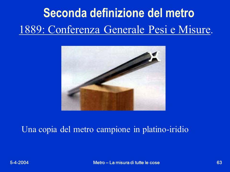 5-4-2004Metro – La misura di tutte le cose63 Seconda definizione del metro 1889: Conferenza Generale Pesi e Misure.