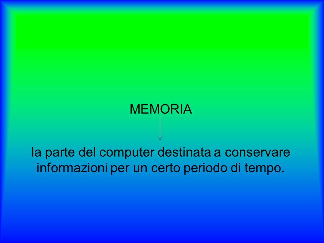 Cos è una memoria.