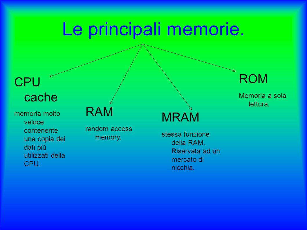 Le principali memorie.RAM random access memory. ROM Memoria a sola lettura.