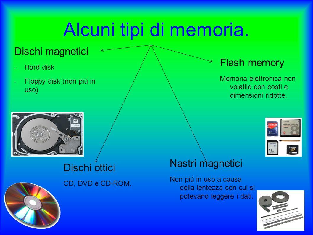 Alcuni tipi di memoria.