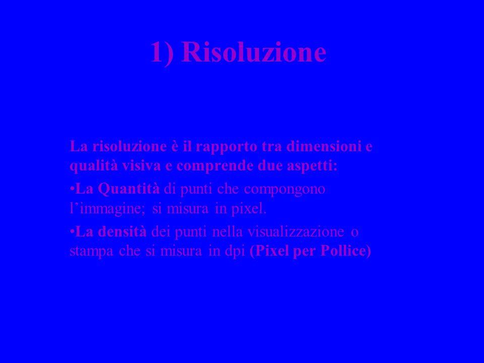 1) Risoluzione La risoluzione è il rapporto tra dimensioni e qualità visiva e comprende due aspetti: La Quantità di punti che compongono limmagine; si