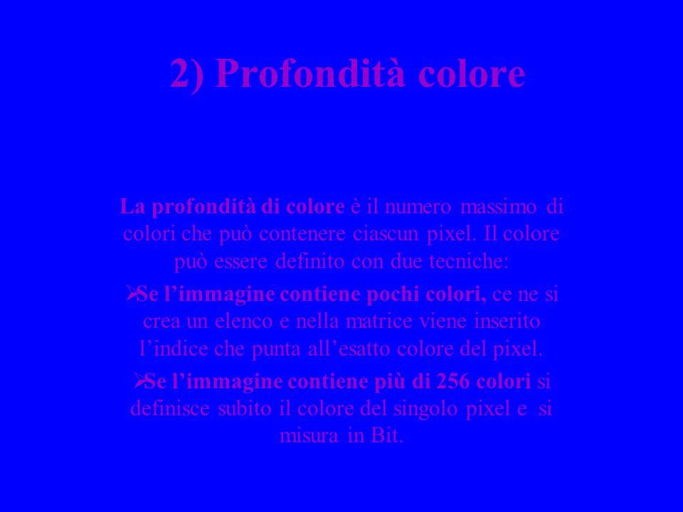 2) Profondità colore La profondità di colore è il numero massimo di colori che può contenere ciascun pixel. Il colore può essere definito con due tecn