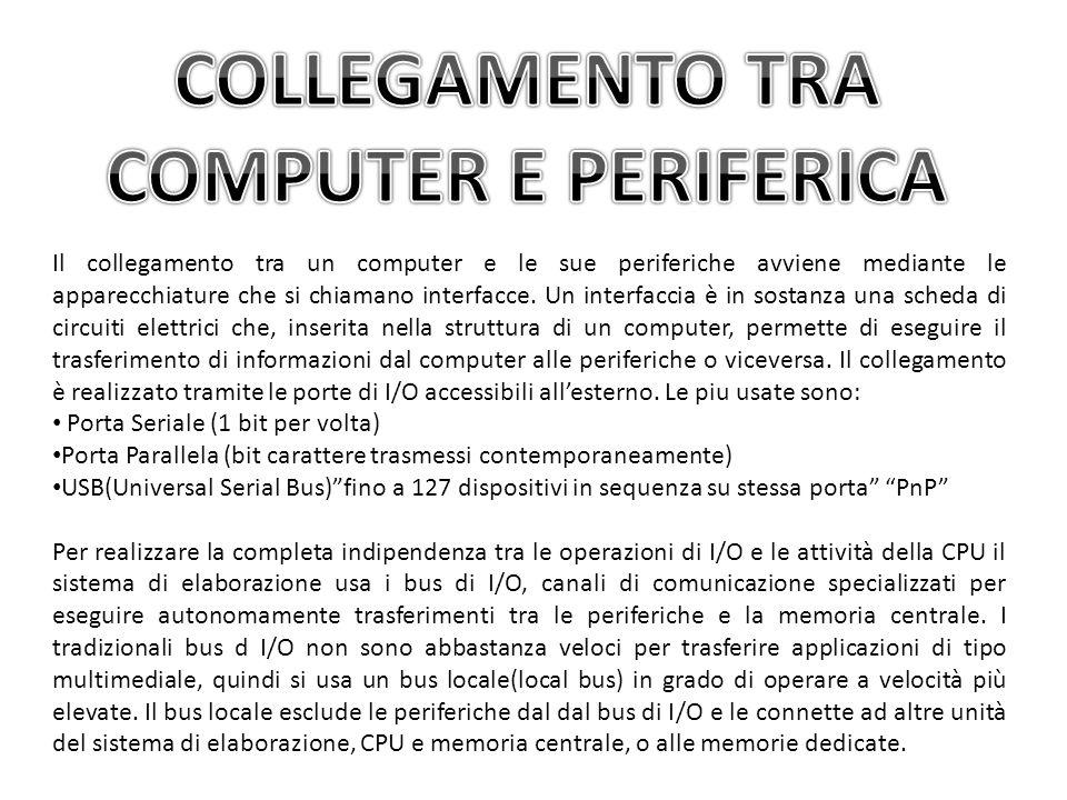 Il collegamento tra un computer e le sue periferiche avviene mediante le apparecchiature che si chiamano interfacce.