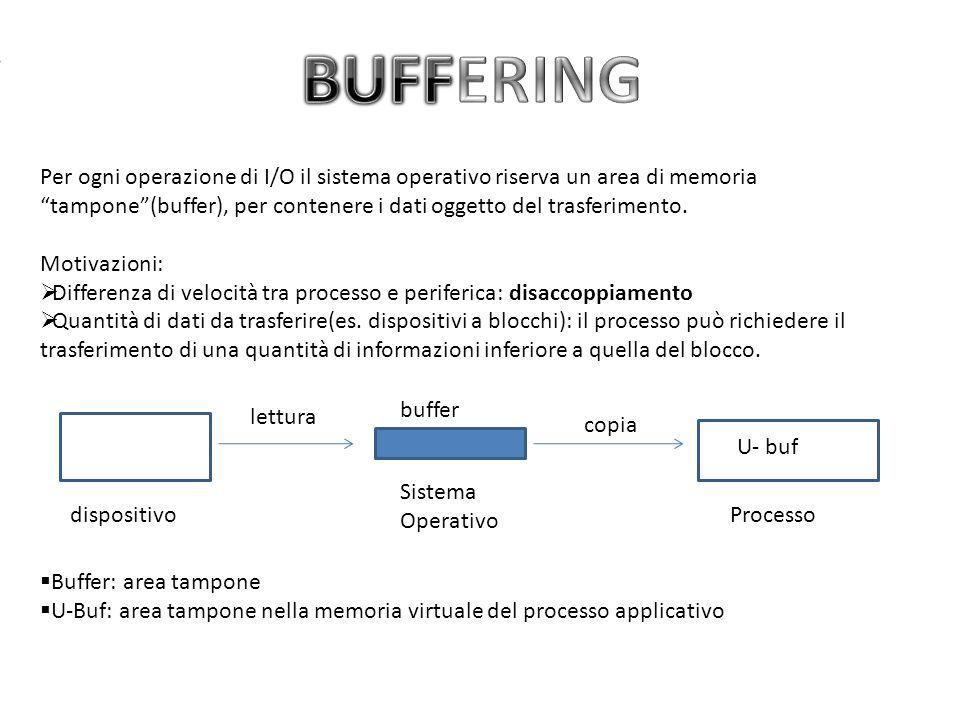Per ogni operazione di I/O il sistema operativo riserva un area di memoria tampone(buffer), per contenere i dati oggetto del trasferimento.