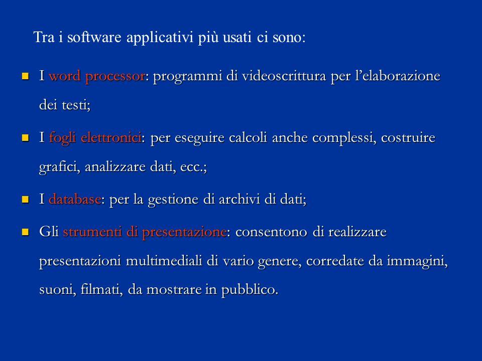 Il software applicativo Rientrano in questa categoria tutti quei programmi che facilitano lutente nello svolgimento di compiti specifici che non rigua