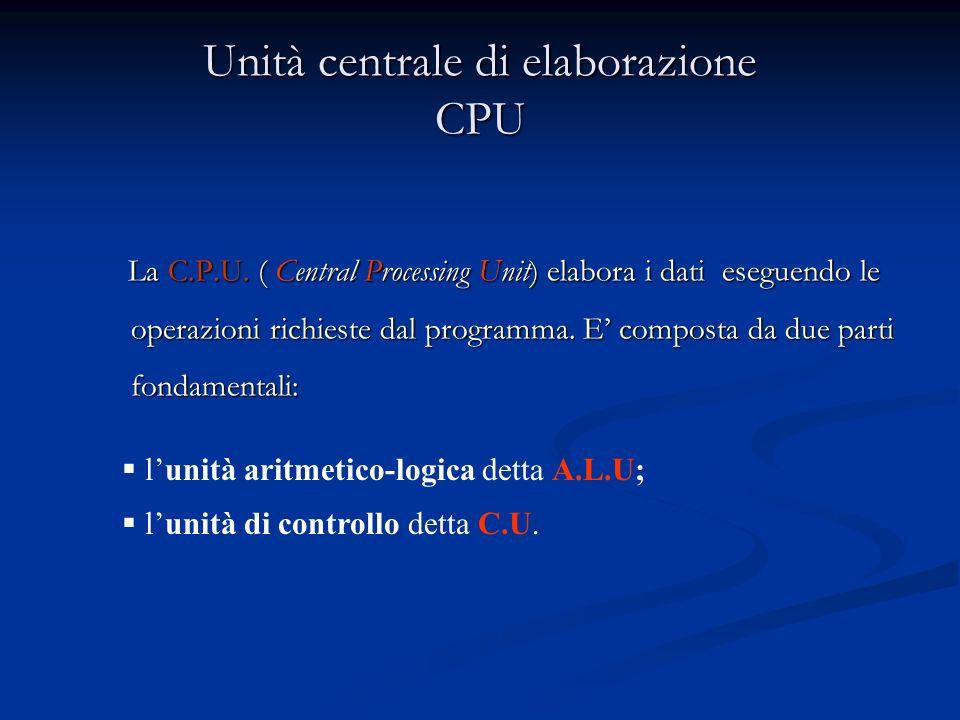 Unità centrale di elaborazione CPU La C.P.U.