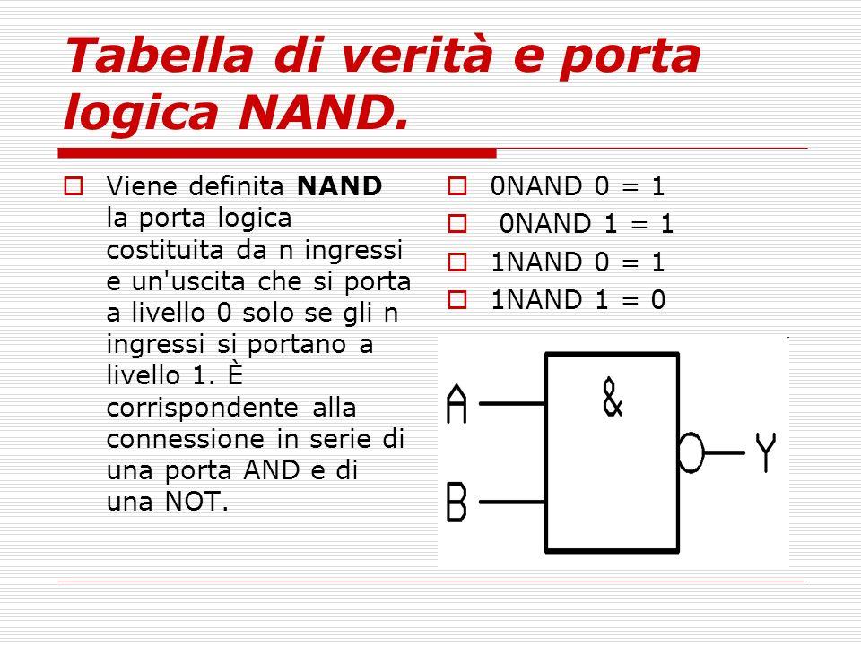 Tabella di verità e porta logica NAND. Viene definita NAND la porta logica costituita da n ingressi e un'uscita che si porta a livello 0 solo se gli n