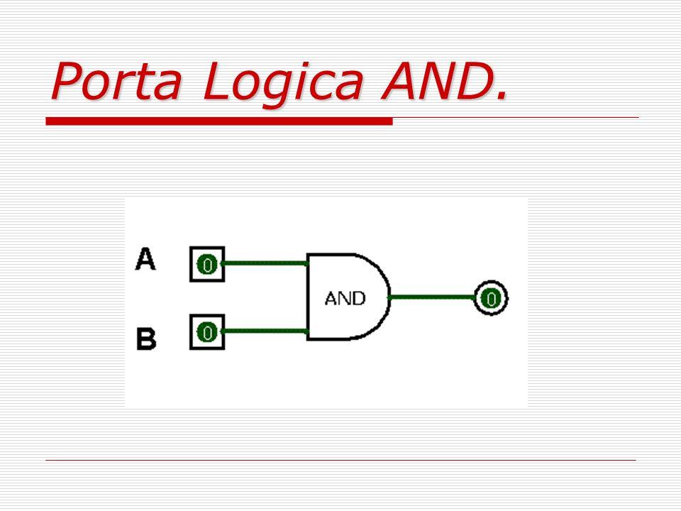 Porta Logica AND.