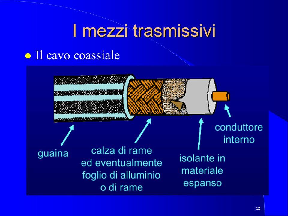 12 I mezzi trasmissivi l Il cavo coassiale