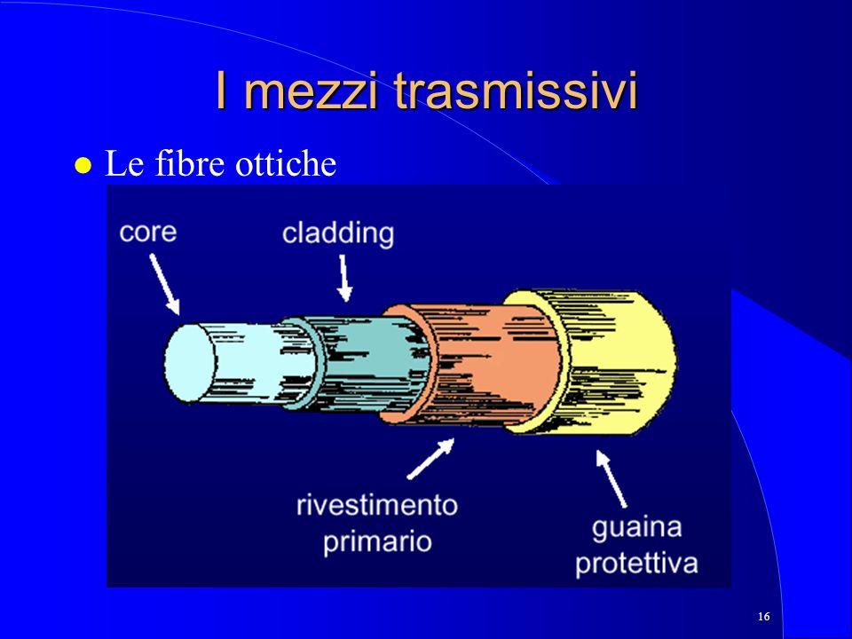 16 I mezzi trasmissivi l Le fibre ottiche