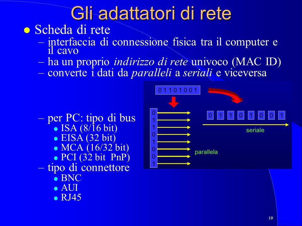19 Gli adattatori di rete l Scheda di rete –interfaccia di connessione fisica tra il computer e il cavo –ha un proprio indirizzo di rete univoco (MAC ID) –converte i dati da paralleli a seriali e viceversa –per PC: tipo di bus l ISA (8/16 bit) l EISA (32 bit) l MCA (16/32 bit) l PCI (32 bit PnP) –tipo di connettore l BNC l AUI l RJ45