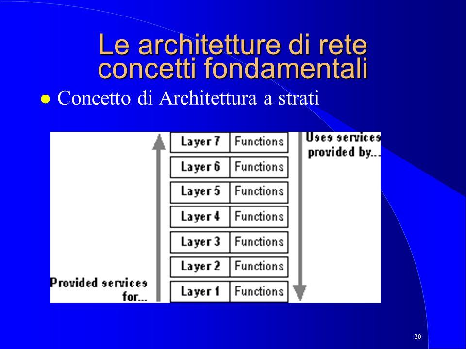 20 Le architetture di rete concetti fondamentali l Concetto di Architettura a strati