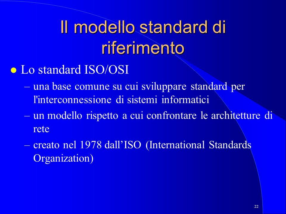 22 Il modello standard di riferimento l Lo standard ISO/OSI –una base comune su cui sviluppare standard per l interconnessione di sistemi informatici –un modello rispetto a cui confrontare le architetture di rete –creato nel 1978 dallISO (International Standards Organization)